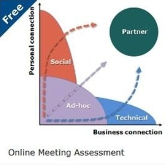 Online Meeting Assessment
